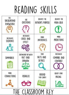 16 Reading Strategies to Teach This Year, a great guide to have for planning literacy instruction and during small groups
