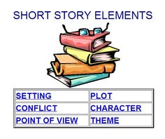 How to write an essay on 3 short stories ? how to incorporate all these elements?