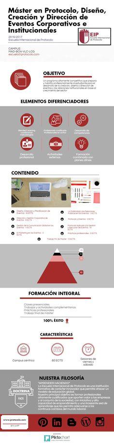 Infografía  Máster en Protocolo, Diseño, Creación y Dirección de Eventos Corporativos e Institucionales