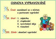 SLOH VYPRAVOVÁNÍ School Hacks, Student Life, Teaching English, Good Advice, Montessori, Homeschool, Language, Classroom, Teacher