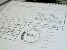 Inspiring Wireframes Sketches by WDL.