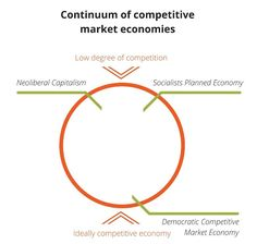 The Scientific Essence of Economy – Capitalism and Socialism versus a Democratic Competitive Market Economy - http://www.therussophile.org/the-scientific-essence-of-economy-capitalism-and-socialism-versus-a-democratic-competitive-market-economy.html/