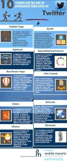 Hola: Una infografía con 10 razones por las que un profesional debe estar en Twitter. Vía Blog de Andrés Macario Infografía realizada con Piktochart Un saludo