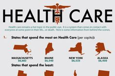 universal health care essay