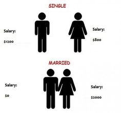 Salary After Marriage! - Posted in Funny, Troll comics and LOL Images - Mix Pics Funny Images, Funny Pictures, Funny Pics, Comedy Pictures, Before And After Marriage, Boys Vs Girls, Single Life, Married Life, Married Man
