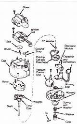 chevy hei coil wiring diagram hei ignition diagram ~ elsavadorla SBC HEI Distributor Wiring Diagram gm hei distributor and coil wiring diagram