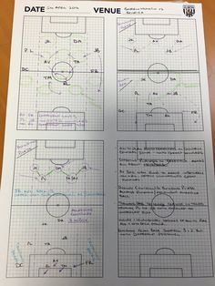 During soccer training, you are introduced to many different things. While many of these things focus on technique, speed is an important element in soccer as well. Football Training Program, Football Coaching Drills, Soccer Drills, Soccer Tips, Soccer Games, Soccer Training, World Football, Football Soccer, Soccer Ball