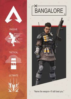 Apex Legends Bangalore Character Poster Poster by Gemini Phoenix.Featuring Art from the popular Battle Royale video game.In sizes M-L-XL. Legend Games, Video Game Posters, Battle Royale Game, Bloodhound, Gaming Wallpapers, Ui Inspiration, Electronic Art, Print Artist, Good Company