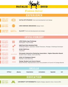 17 amazing examples of cv resume design creativity best