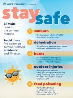 Infographic: ER Visits peak in the summer. Avoid sunburn, dehydration, burns, outdoor injuries and food poisoning.