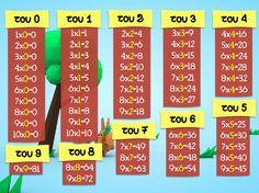 Εύκολος τρόπος μάθησης της προπαίδειας Educational Crafts, Primary School, Kids Education, Kids And Parenting, Mathematics, 4x4, Classroom, Maths, Teaching