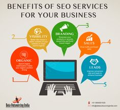 SEO Services for online reputation management