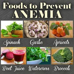 Foods to prevent Anemia.