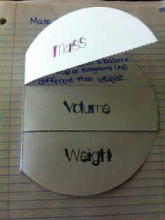 Interactive Science Notebooks: Mass, Volume, and Weight