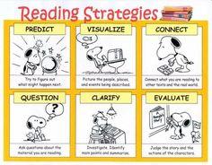 Snoopy teaches reading strategies.