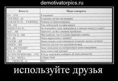 Periodic Table, Periotic Table