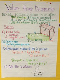 Additive Volume or Volume through Decomposition Anchor Chart CCMD.5.C Teaching 5th Grade, Fifth Grade Math, Teaching Time, Student Teaching, Teaching Ideas, Teaching Measurement, Measurement Activities, Math Activities, Math Charts
