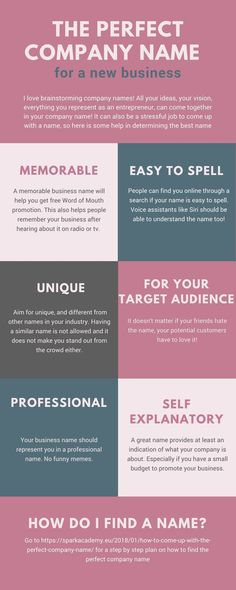 Looking for unique business name ideas? Learn how it works + a step by step approach, so you will know exactly how to come up with your unique business name idea. Find A Business Name, Unique Business Names, Naming Your Business, Business Planning, Creative Business, Business Company Names, Doula Business, Business Help, Business Management