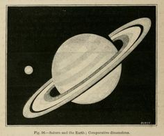 """Fig. 96.""""Saturn and the Earth; Comparative dimensions."""" _The heavens_ 1867"""