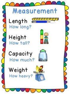Measurement Anchor Chart for Kindergarten - Anchor Charts 2020 Measurement Kindergarten, Kindergarten Anchor Charts, Measurement Activities, Math Measurement, Preschool Math, Math Classroom, Teaching Math, In Kindergarten, Math Activities