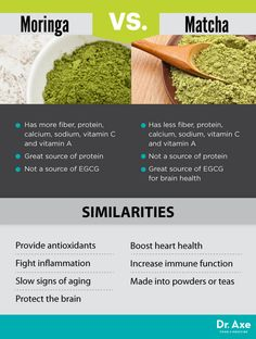 moringa v matcha benefits Herbal Remedies, Health Remedies, Natural Remedies, Health And Nutrition, Health Tips, Health And Wellness, Muscle Nutrition, Health Care, Nutrition Education