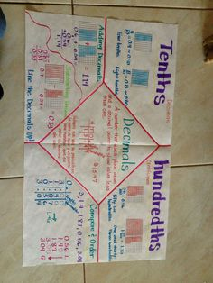 Decimals anchor chart...good for 4th grade SEs, minus the addition and subtraction part of this chart.