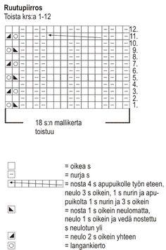 Palmikkosukat Puikot 3½mm Silmukoita 48 (12 s/puikko) Lanka 7veljestä Aapo Langanmenekki 114g Koko 38 © Novit...