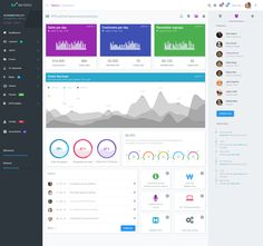 OppO and Materio - is a powerful admin dashboard template. This template is absolutely LessCss supported and structured. All ui components are grouped in separate files. That means that you can eas...