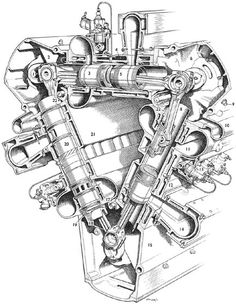 """OT - A-series Diesel engine, similar to those used in the British Railways """"Deltic"""" locomotives"""