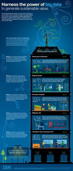 Harness the #power of big data for a new economy #Infographic
