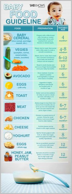 [Pregnancy Diet] Diet for Pregnant Women >>> You can get additional details at the image link. #dress