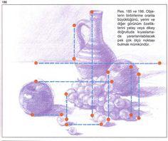 Resme giriş ve Karakalem Çizim Teknikleri hakkında bilinmesi gereken tüm önemli konular:             Çizimin Sırları 1 ve 2 E-Kitap
