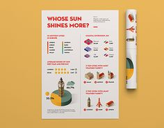 "Check out this @Behance project: ""Whose Sun Shines More?"" https://www.behance.net/gallery/27967317/Whose-Sun-Shines-More"