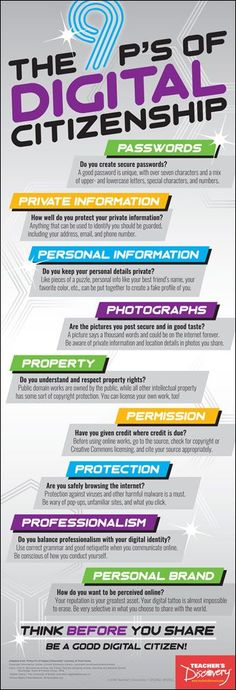 Being a good digital citizen is about way more than just knowing your way around the web. Hang this poster as a visual reminder for students to use healthy habits across social media and the internet. Poster content adapted from Key P's of Digital Citiz Upper And Lowercase Letters, Lower Case Letters, Digital Citizenship Lessons, Citizenship Activities, Excel Tips, Digital Footprint, Importance Of Time Management, College Courses, College Tips