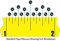 measuring tape chart - for the math challenged person trying to sew