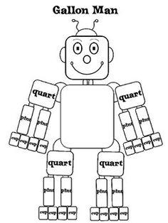 FREE- Gallon Man-- Math, Measurement 3rd, 4th, 5th, 6th