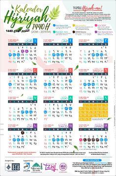Kalender Hijriyah 1440 : kalender, hijriyah, Intisari, Assegaf, (intisaria), Profil, Pinterest
