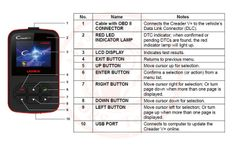 A detailed introduction of the 2014 New Released LAUNCH CReader V+ OBD2 Code Reader Free Online Update + Multi-Language for U to know every part , only $56.00  http://www.autointhebox.com/2014-new-released-launch-creader-v-obd2-code-reader-creader-v-plus-free-online-update-multi-language_p2843.html   #OBD2