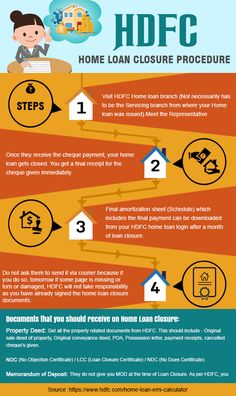 28 best home loan emi calculator images on pinterest loan