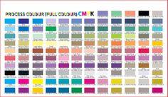 Offset process colour chart