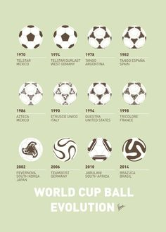 Evolution Soccer Ball minimal poster Art Print