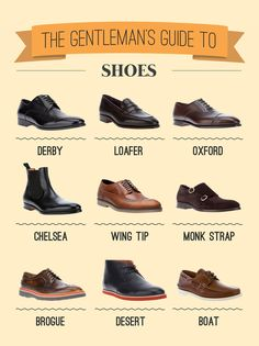 how-to ID derby, wingtip, loafer, and more #mens #shoes