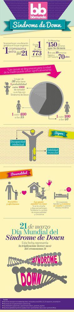 21 de marzo: Día Mundial del Síndrome de Down.