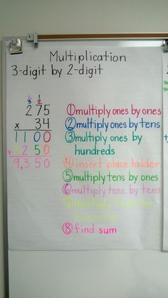 Multiplication 3 Digit by 2 Digit Anchor Chart
