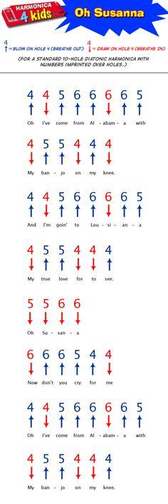 Harmonica 4 Kids - On Susanna for Harmonica