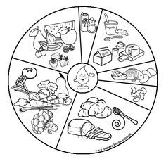 Compass Tattoo, Life Skills, Healthy Habits, Cooking Recipes, Education, Drawings, Crafts, Food Pyramid, Health Foods