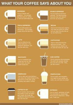 What your coffee says about you!  Come to Bagels and Bites Cafe in Brighton, MI for all of your bagel and coffee needs!  Feel free to call (810) 220-2333 or visit our website www.bagelsandbites.com for more information!