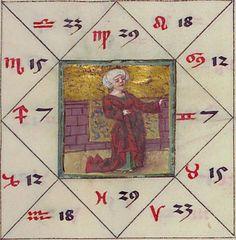 Astrologisch-astronomisch-mantische Sammelhandschrift / Heidelberger Schicksalsbuch Illustrationen: Berthold Furtmeyr und Werkstatt (Thomas Schilt? Cod. Pal. germ. 832 [Regensburg], nach 1491 Folio 69r