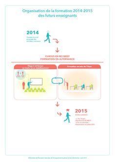 #rentree2014 : l'organisation de la formation des futurs enseignants