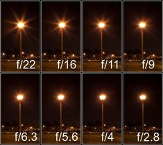 Ejemplo diferentes efectos lumínicos según la apertura del diafragma